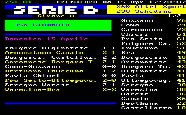 35^ GIORNATA – PARI 2-2 A BORGOSESIA